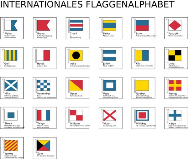 Internationales Flaggenalphabet